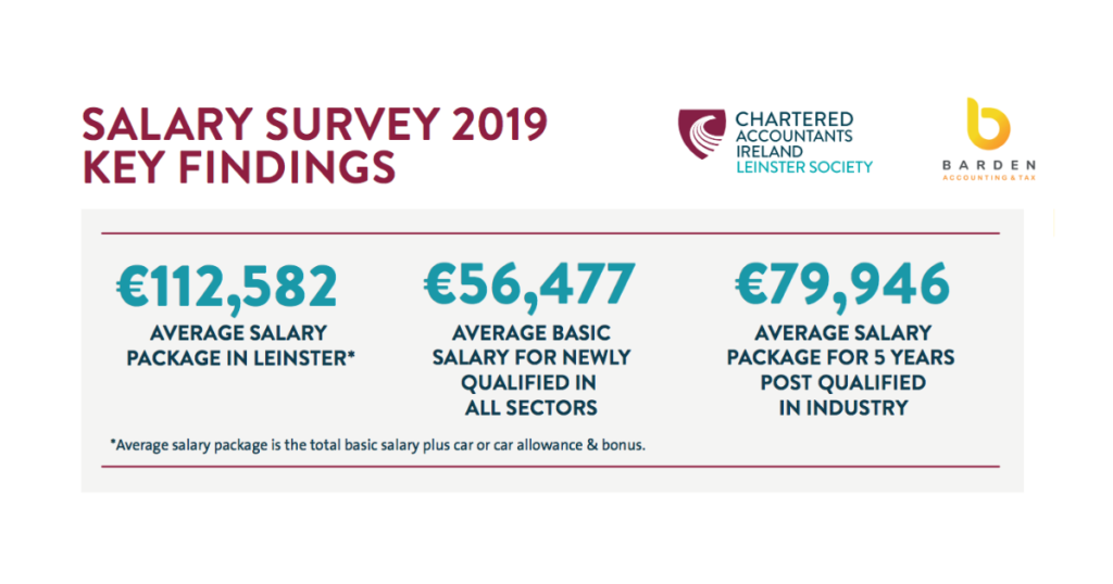 Barden & CAI Leinster Society Salary Survey 2019