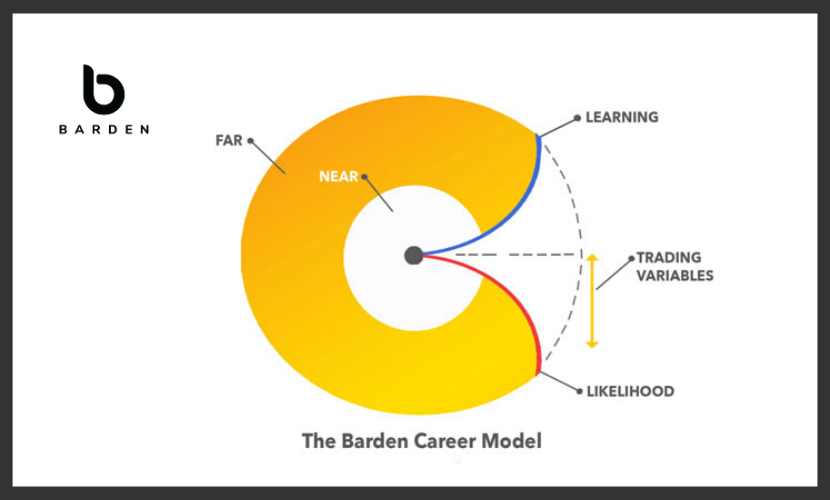 Barden Career Model